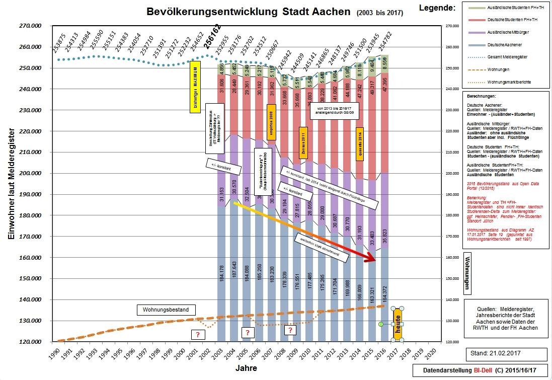 Großzügig Kinder Diagramm Des Auges Galerie - Menschliche Anatomie ...